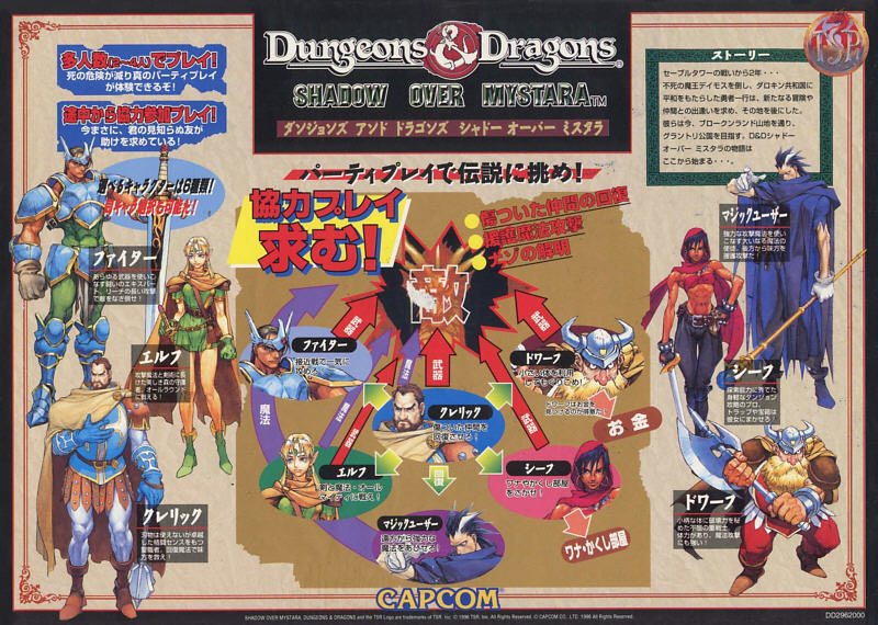 Dungeons Dragons Shadow Over Mystara Hub Sega Shin Force Sega Saturn Games